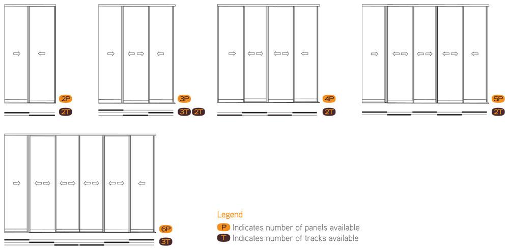 Wardrobe Configurations